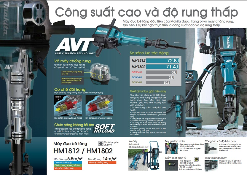 may-duc-be-tong-makita-hm1812